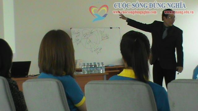dao tao ky nang ban hang sacombank 7 Đào tạo Kỹ năng bán hàng cho Sacombank Chi nhánh Lào