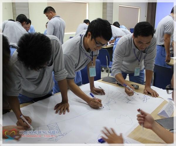 IMG 5617 Đào tạo  Tác phong chuyên nghiệp và tinh thần làm việc đội nhóm tại POSCO