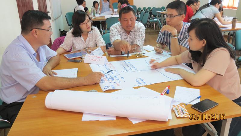 mtalent 4 Đào tạo kỹ năng lập kế hoạch kinh doanh cho công ty Mtalent