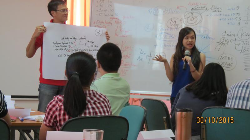 mtalent 9 Đào tạo kỹ năng lập kế hoạch kinh doanh cho công ty Mtalent