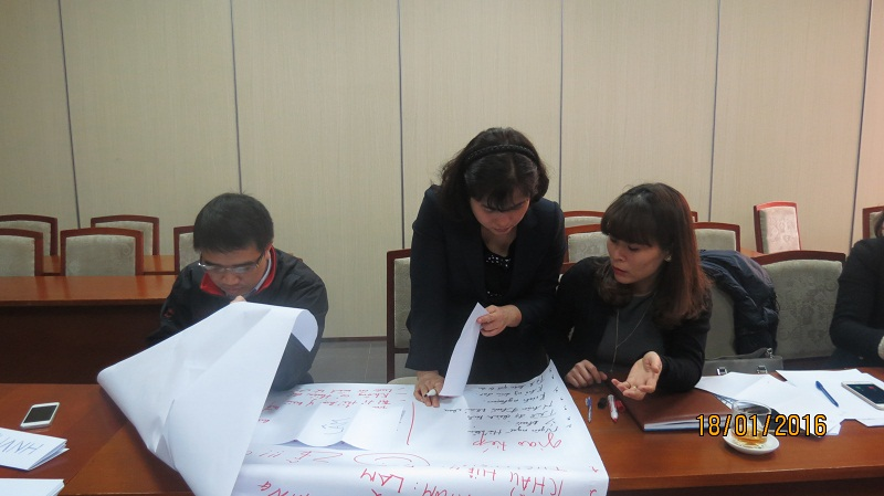 IMG 3756 Đào Tạo kỹ năng giao tiếp và làm việc  nhóm cho Cục Hàng Không Việt Nam