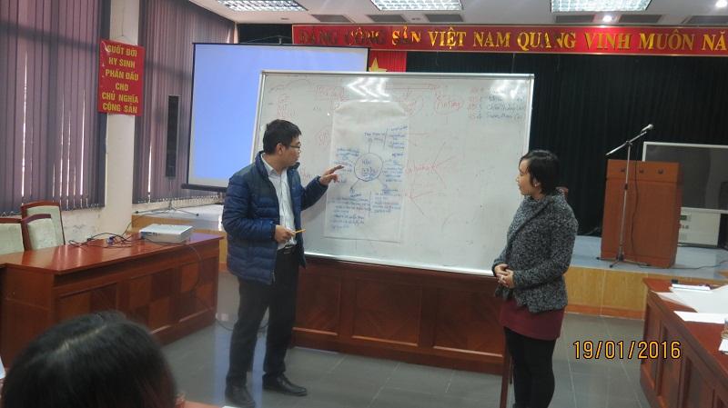 IMG 3939 Đào Tạo kỹ năng giao tiếp và làm việc  nhóm cho Cục Hàng Không Việt Nam