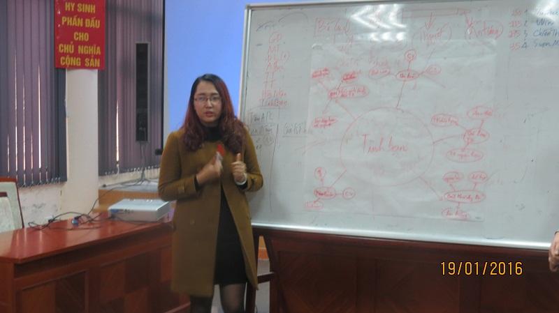 IMG 3950 Đào Tạo kỹ năng giao tiếp và làm việc  nhóm cho Cục Hàng Không Việt Nam