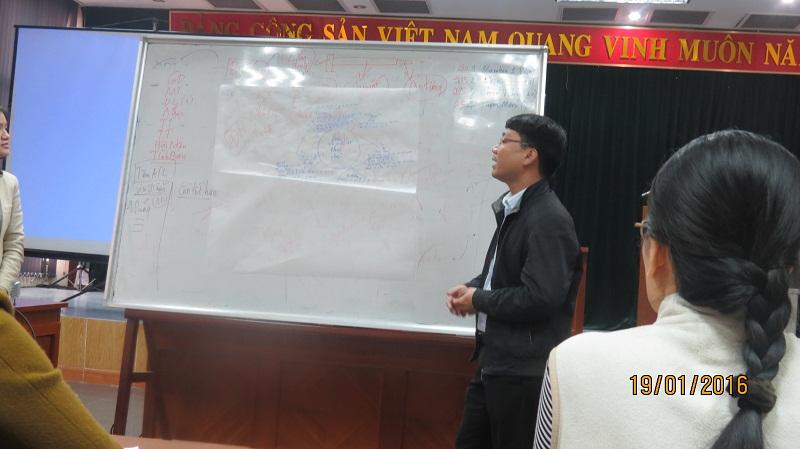 IMG 3964 Đào Tạo kỹ năng giao tiếp và làm việc  nhóm cho Cục Hàng Không Việt Nam