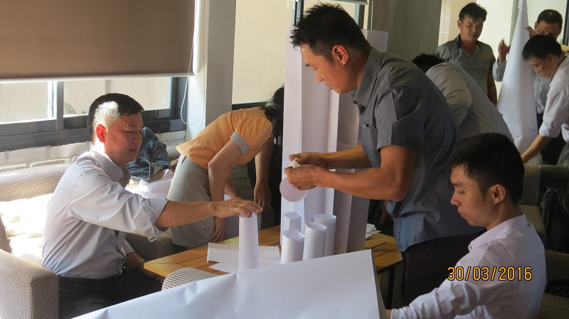 dao tao cong ty vinh phat nha trang 9 Đào tạo kỹ năng Phát Huy Tiềm Năng   Gắn Kết Đội Ngũ cho Công Ty Vĩnh Phát
