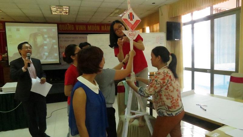 dao tao ngan hang bidv 12 Đào Tạo Inhouse: Kỹ Năng Tạo Động Lực Và Truyền Lửa Ngân Hàng BIDV