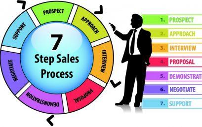 Quy trình bán hàng online thành công của tỷ phú Jack Ma