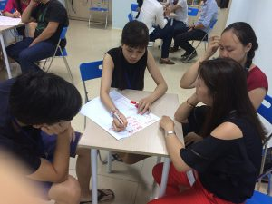 dao tao ky nang giao tiep thuyet trinh ha noi6 300x225 Đào tạo Public: Kỹ năng giao tiếp và thuyết trình tại Hà Nội Ngày 17, 18/06/2017