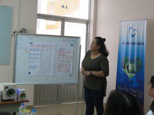 dao tao ky nang lam viec nhom3 300x225 Chương trình đào tạo cho Cửa Hàng Trà Sữa Nhí