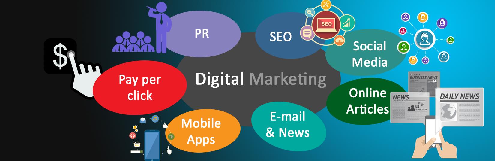 digital marketing toan tap Khóa Học Digital Marketing Toàn Tập