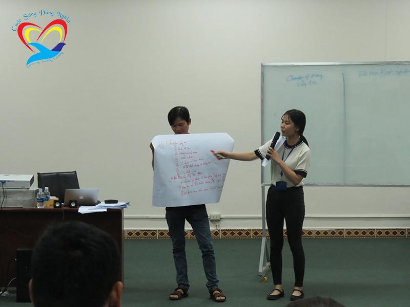 dao tao ky nang lam viec nhom3 Chương trình đào tạo cho Công Ty TNHH Giày Hân Xương Việt Nam